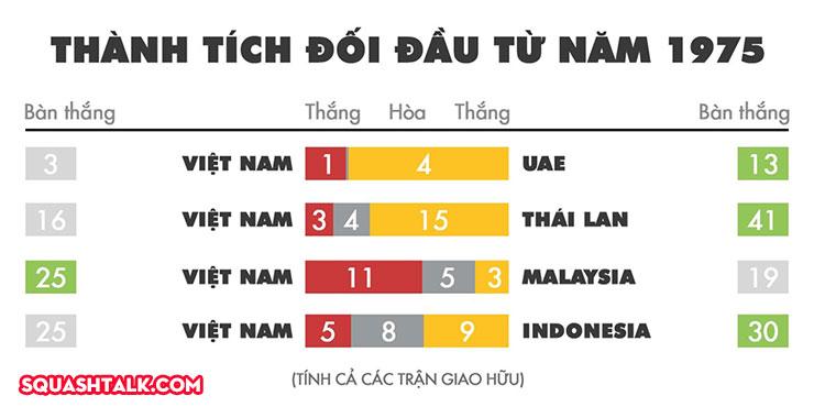bang G vong loai world cup 2022 1