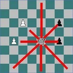 Cách chơi quân Hậu