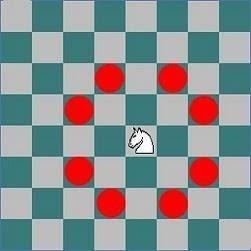 Cách chơi quân Mã